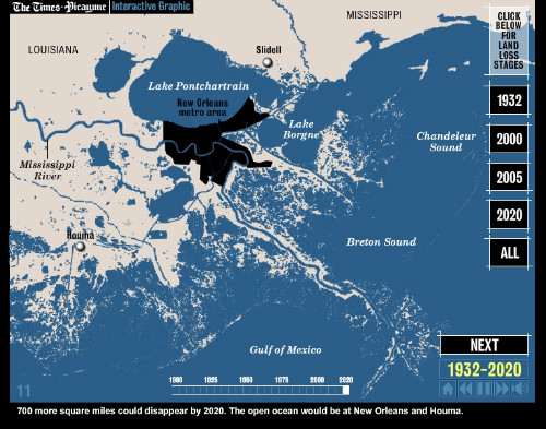 The disappearance of Louisiana's coast